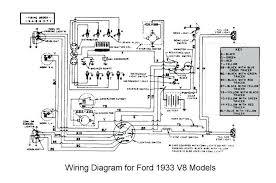 1950 chevy wiring diagram wiring diagram schematic 1947 chrysler wiring diagram database wiring diagram wiring diagram 1950 chevy sedan delivery 1948 chrysler