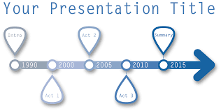 a timeline template free prezi template timeline available to download at www jim