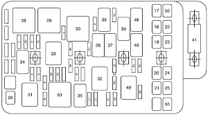 autogenius info 2000 Chevy Malibu Fuse Diagram chevrolet malibu (2010) fuse box diagram