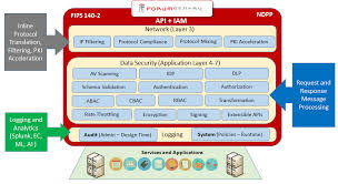 Api Security Forum Systems