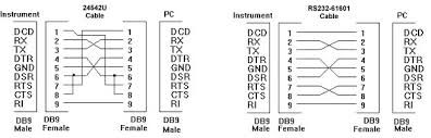 wiring diagram for modem dsr avr wiring diagram dsr image wiring diagram rs232 null modem wiring diagram wiring diagrams and