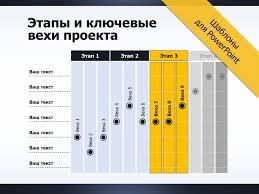 Школа презентаций Больше чем слайды Шаблон поможет визуализировать этапы выполнения проекта и контрольные точки каждого этапа