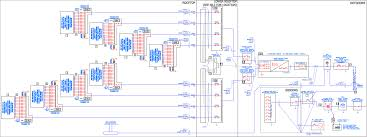 simple line diagram simple image wiring diagram engineering staff on simple line diagram