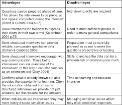 advantages of structured interviews table 10 from nursing by the long stretch of the arm an