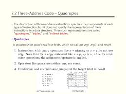 3 Address Code In Compiler Design Compilers Principles Techniques Tools Taught By Jing