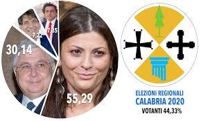 ELEZIONI CALABRIA 2020 / I RISULTATI DEFINITIVI COMPLESSIVO ...