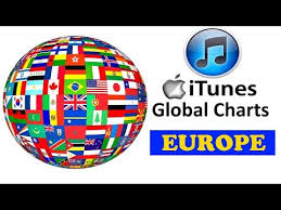 Itunes Single Charts Europe 13 01 2018 Chartexpress
