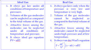 total pressure equation. the volume occupied by one gram molecular mass of any gas at 0ºc and 760 mm pressure mercury is 22.4 dm3 (litres) called or total equation