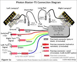 wiring diagram for motorcycle running lights the wiring diagram wiring diagram for motorcycle driving lights wiring diagram and wiring diagram