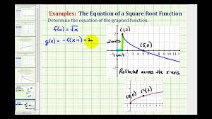 ex 2 find the equation of a transformed square root function