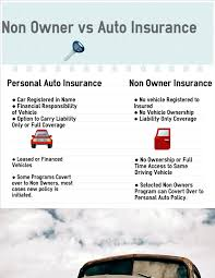 Full Coverage Auto Insurance Quotes Amazing Find Car Insurance Quotes For SR48 48 Peninsula General