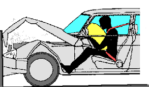 air bags and crash sensors air bag deployment illustration