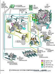john deere 690e lc excavator operation tests pdf manual the screenshot of the john deere workshop repair manual 8