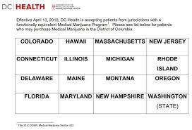 Washington Dc Medical Marijuana Reciprocity Chart