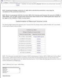 Hud Income Limits 2018 Chart 2015 Income Limits Spectrum Enterprises