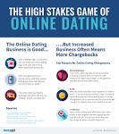 online dating sein account ist weg