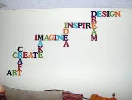words wall decor there are many words font styles font designs and font sizes of the words wall decor