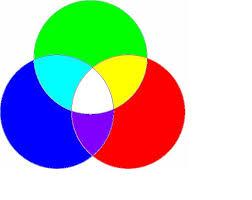 Venn Diagram Template Custom Colour Venn Diagram Illustration Of Wiring Diagram