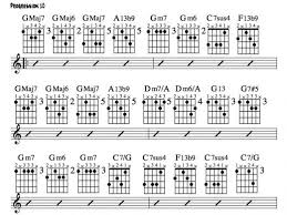 Jazz Charts Jazz Guitar Lessons Jazz Chord Substitution Part One