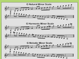 Clarinet Chromatic Scale Finger Chart How To Play Scales On The Clarinet 10 Steps With Pictures