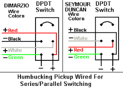 wiring question regarding use of push pots my les paul forum note this diagram states they re using a double pole double throw switch dpdt but it looks to be a double pole single throw dpst which is what you