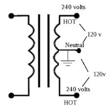 240v 1 phase wiring diagram 240v 1 phase wiring diagram wiring 1 Phase Transformer Wiring Diagram 120v wiring question car wiring diagram download cancross co 240v 1 phase wiring diagram nema l14 Single Phase Transformer Wiring Diagram