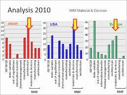 K2 Binding Size Chart Binding Size Chart Best Of K2 Bindings Size Chart Unique