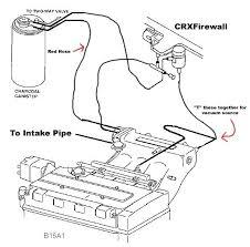 97 honda accord wiring diagram notasdecafe co 1997 honda accord ignition wiring diagram 97 spun bearing