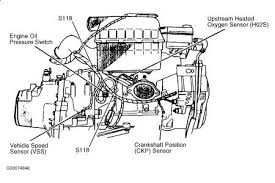 99 plymouth neon engine diagram 99 wiring diagrams cars 2000 dodge neon wiring diagram nilza net