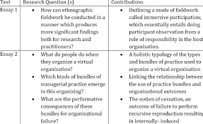 Summary Of Research Questions And Contributions In The