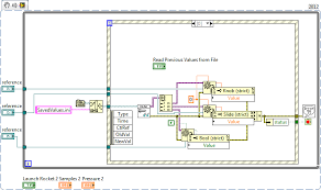 how to save and control values programatically discussion   write control value programmatically lv 2012 ni verified png