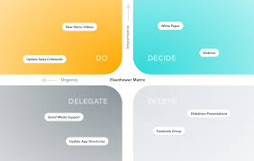 3 Templates Make Better Business Decisions With These Three Templates