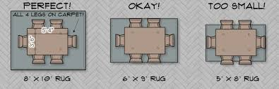 correct size rug for a dining room or kitchen table on size of dining