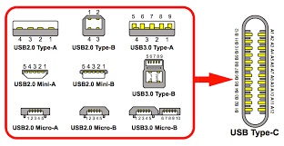 usb cable wiring diagram usb auto wiring diagram schematic usb 2 0 wiring diagram usb auto wiring diagram schematic on usb 1 0 cable wiring