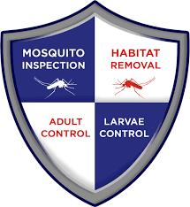 exterminator buffalo ny. Wonderful Exterminator Pest Control Services And Removal Company Throughout Exterminator Buffalo Ny U