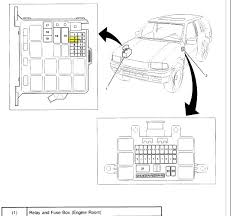 isuzu rodeo may i have the pin diagram for thr obd2 connector 1997 Isuzu Rodeo Fuse Box Diagram its the 2 fuse in the under hood panel see the enclosed diagram 1997 Isuzu Rodeo Repair Manual