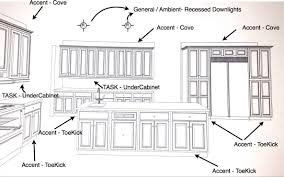 lighting plans for kitchens. Residential Lighting Design Examples Fresh Stunning Kitchen - Layout Plans For Kitchens T