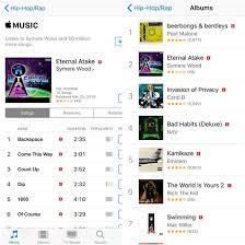 Top Charts Music Apple