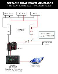 portable solar generator wiring diagram gen sets portable solar generator wiring diagram