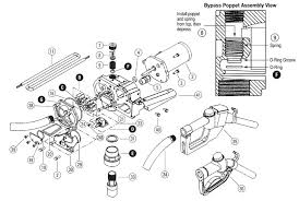 gpi m 240s mu 24 volt fuel transfer pump 15 gpm henrich fuel pdf catalog · parts diagram