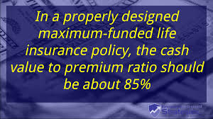 An individual can take out an insurance policy for a term ranging from one year to 20 and more years, including an unlimited number of years, and pay premiums on a. Minimum And Maximum Over Funded Life Insurance Policies Innovative Retirement Strategies Inc