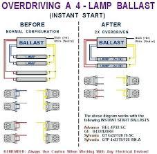 2wire ballast wiring diagram free car wiring diagrams \u2022 Advance Dimming Ballast Wiring Diagram 2wire ballast wiring diy enthusiasts wiring diagrams u2022 rh wiringdiagramnetwork today universal ballast wiring diagrams led