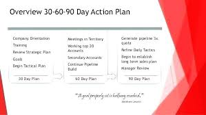 Downloadable Day Action Plan Template 60 30 90 Format