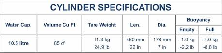Updated Scuba Tank Specifications List In Pdf And