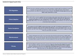 Goldman Sachs Organizational Chart 2015 Goldman Sachs Says A Digital Healthcare Revolution Is Coming