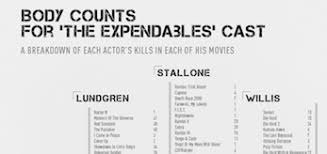 Cast Chart Body Counts For The Expendables Cast Chart Filmbook