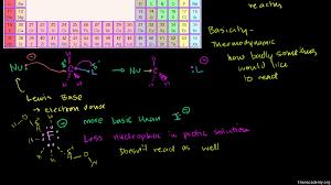 Nucleophilicity Vs Basicity