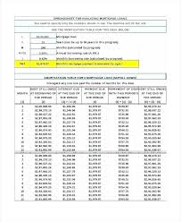 loan amortization spreadsheet template amortization schedule template year mortgage amortization schedule