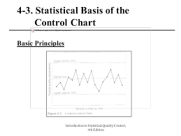 Methods And Philosophy Of Statistical Process Control Ppt
