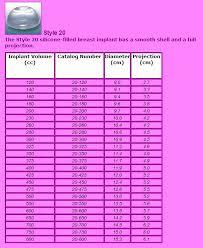 Natrelle Saline Implant Size Chart 51 Scientific Mentor Gel Implant Size Chart